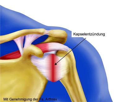 Praxisklinik Hofaue - Medizin